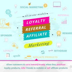 Loyalty, referral & affiliate program (reward points) Module