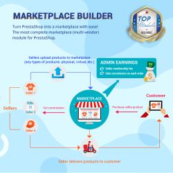 Marketplace Builder – Multi Vendor